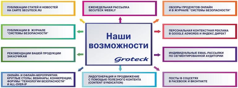 present_infograph_1_NEW-1