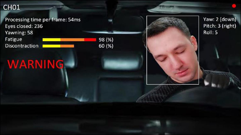 Контроль поведения водителя