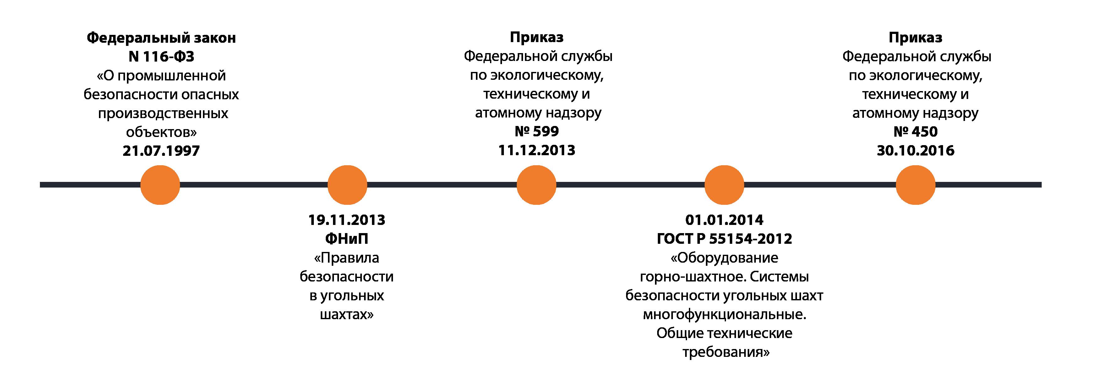 Схема_рисунок 1
