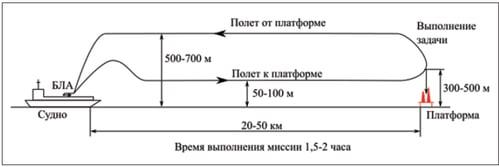 рис2-Mar-05-2021-05-18-13-13-AM
