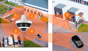 Первая уличная камера высокого разрешения с 5 видеомодулями от компании Hanwha Techwin
