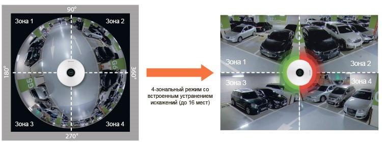 Интеллектуальная система управления парковкой на платформе Wisenet TNF-9010