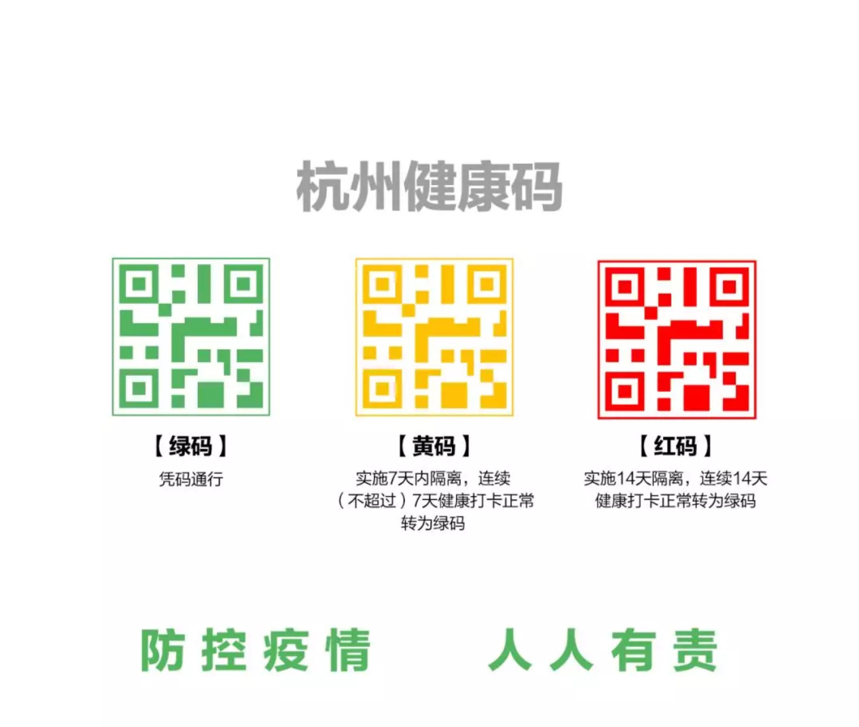 Китайское приложение для обнаружения коронавируса передает данные полиции