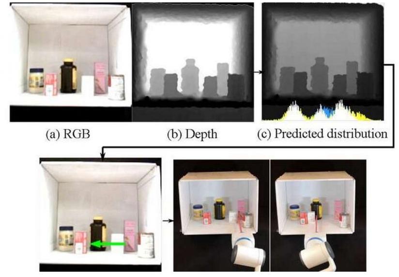 Система ИИ научилась находить и перемещать предметы в ограниченных пространствах